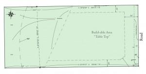 survey-the-hammock-millhopper-gainesville