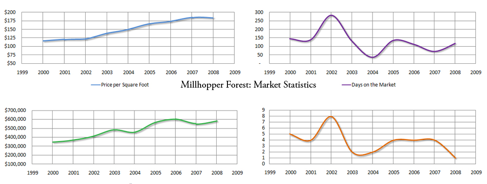 200903_millhopperforest