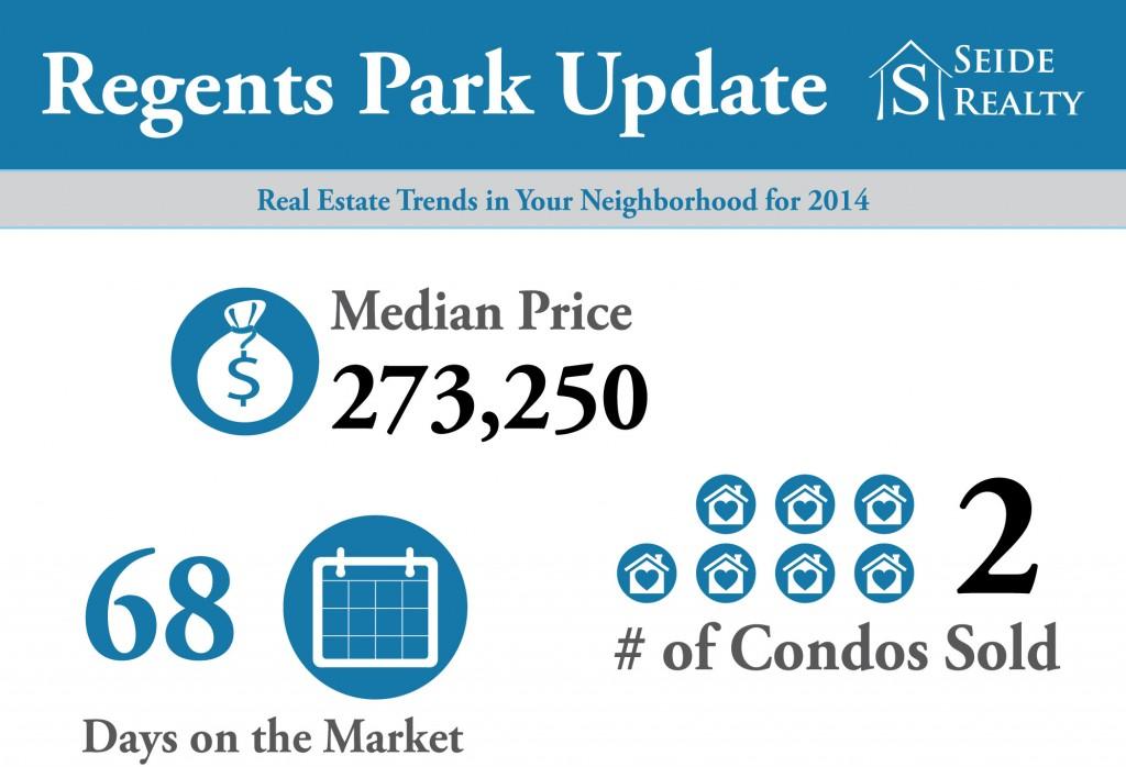 regents-park-update-2014